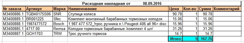 ABS Fault. Победа.