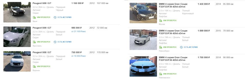 Краткое сравнение 508GT и BMW 4GC